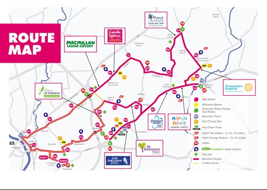 Yorkshire Marathon route